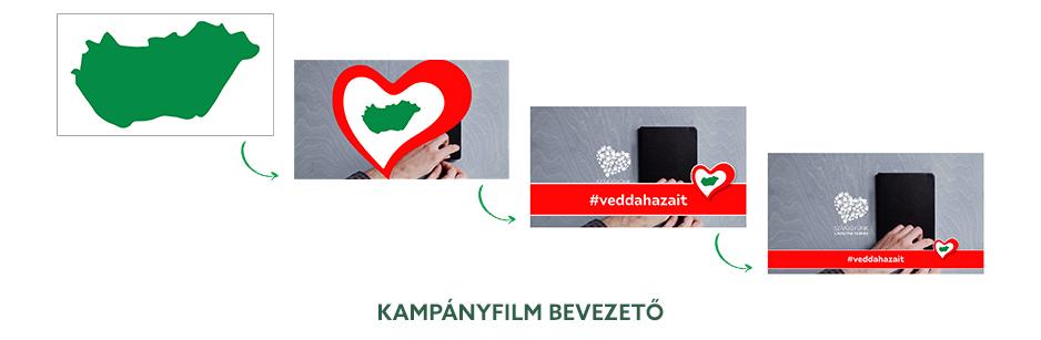 #veddahazait - TV film intró